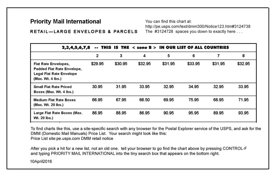 Current Usps Postage Rate Charts  Simple Tables